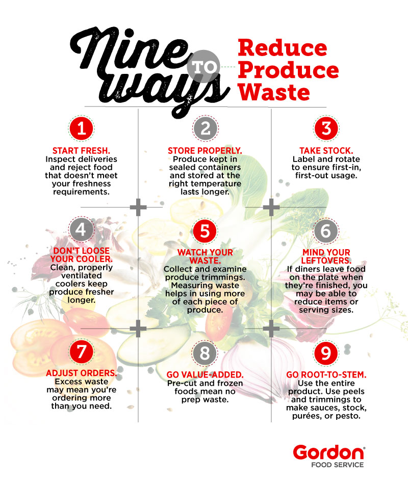 Infographic with 9 Ways to Reduce Produce Waste