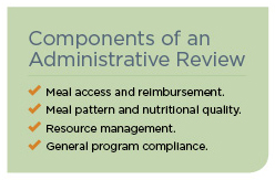Don't Sweat Your Administrative Review