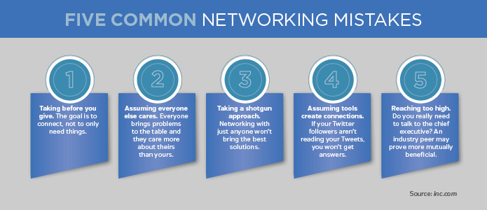 Harness the power of networking