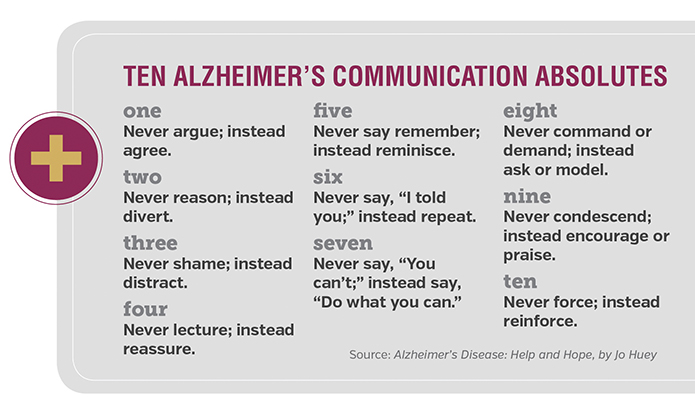 Tips for communicating better with Alzheimer patients and residents